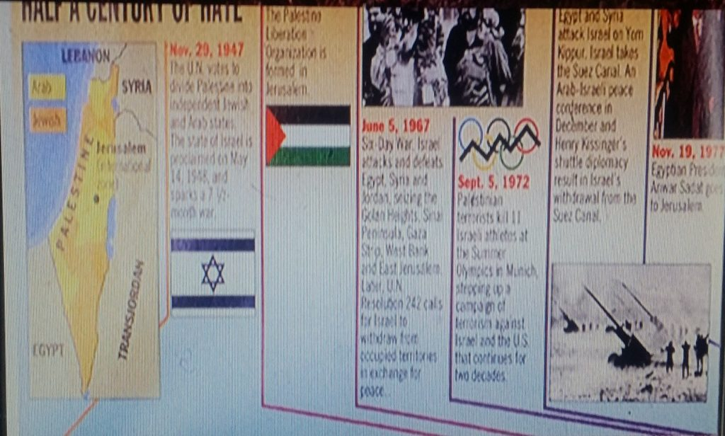 Land and Turf Zionism